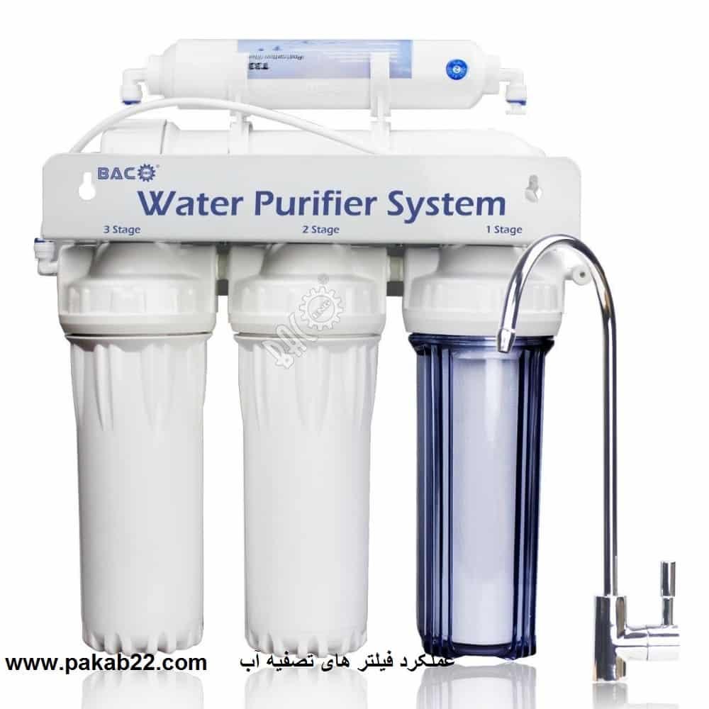 عملکرد فیلتر های تصفیه آب